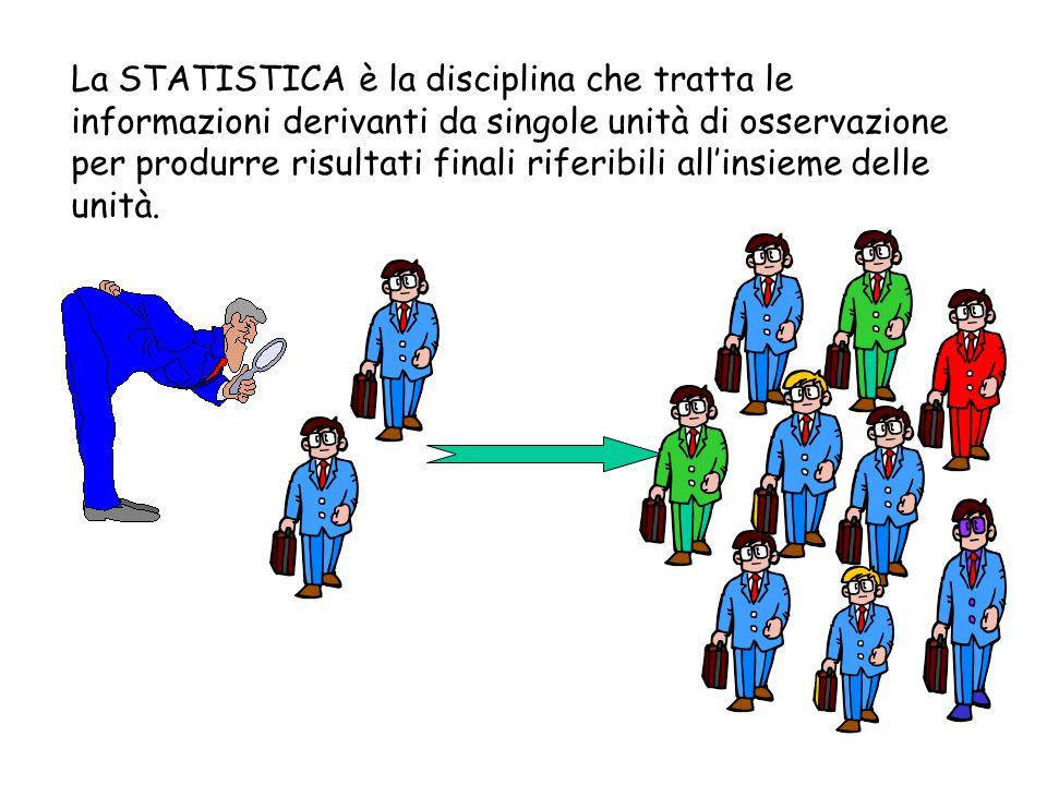 La STATISTICA è la disciplina che tratta le informazioni derivanti da singole unità di osservazione per produrre risultati finali riferibili all'insie
