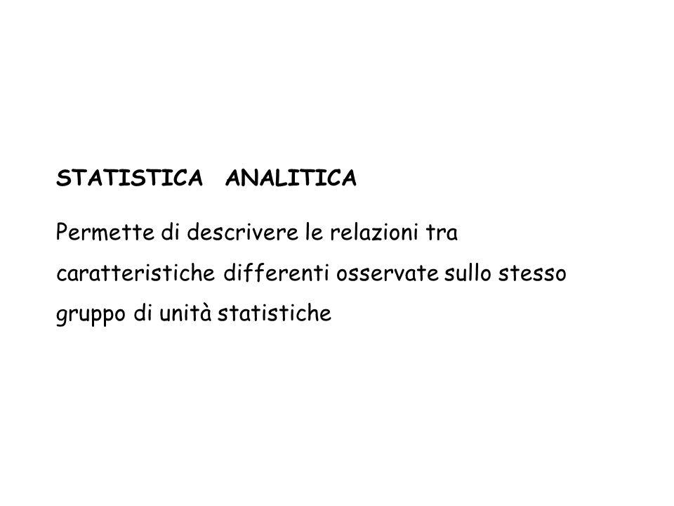 STATISTICA ANALITICA Permette di descrivere le relazioni tra caratteristiche differenti osservate sullo stesso gruppo di unità statistiche