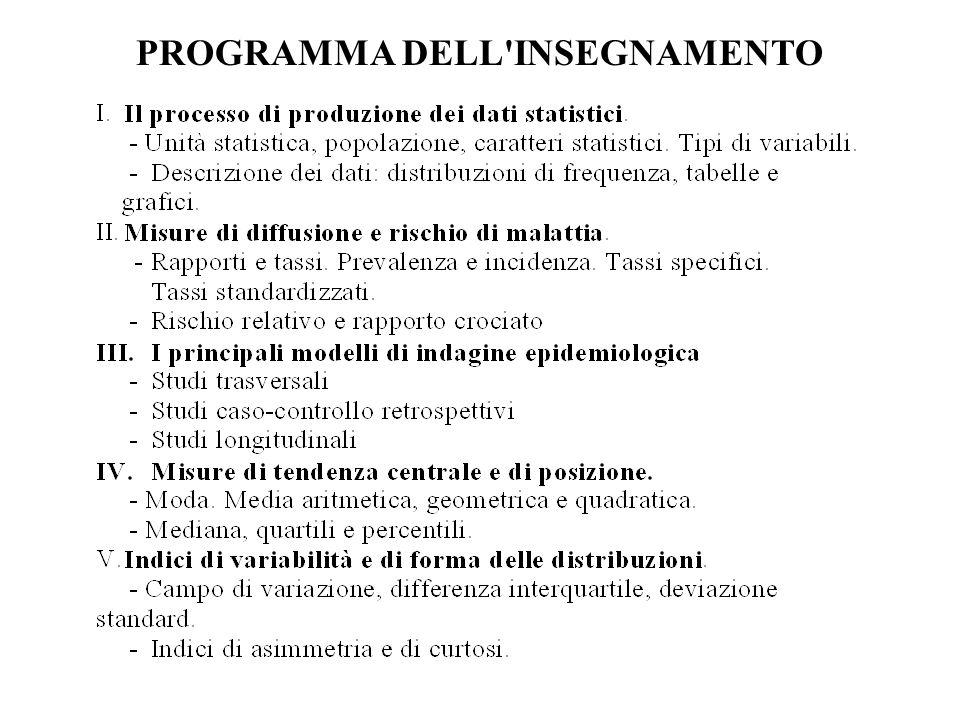 PROGRAMMA DELL'INSEGNAMENTO