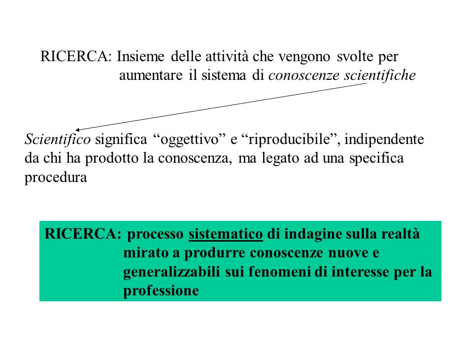"""RICERCA: Insieme delle attività che vengono svolte per aumentare il sistema di conoscenze scientifiche Scientifico significa """"oggettivo"""" e """"riproducib"""