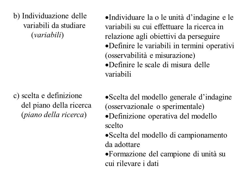 b) Individuazione delle variabili da studiare (variabili)  Individuare la o le unità d'indagine e le variabili su cui effettuare la ricerca in relazi