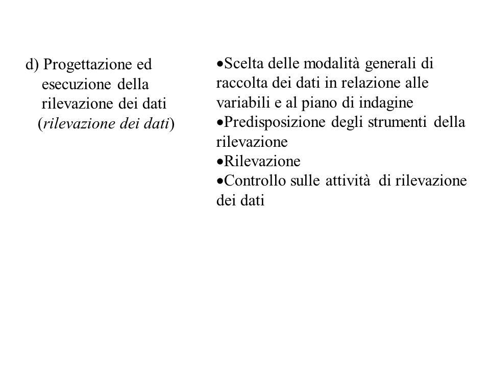 d) Progettazione ed esecuzione della rilevazione dei dati (rilevazione dei dati)  Scelta delle modalità generali di raccolta dei dati in relazione al