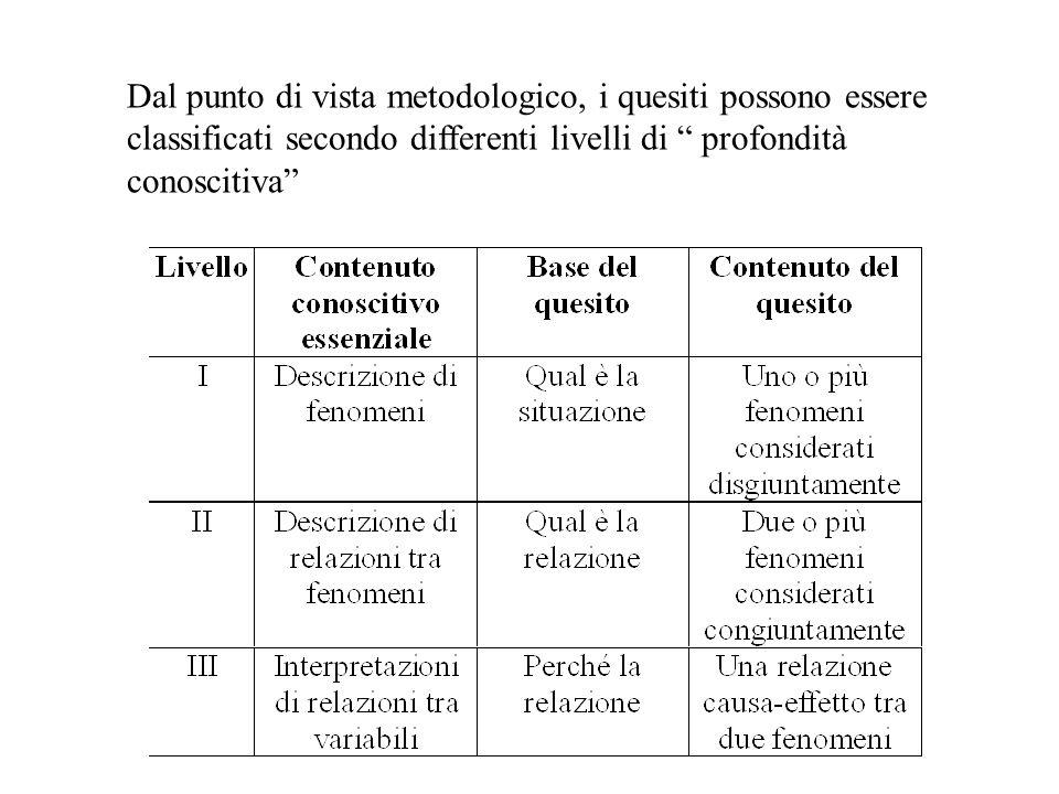"""Dal punto di vista metodologico, i quesiti possono essere classificati secondo differenti livelli di """" profondità conoscitiva"""""""
