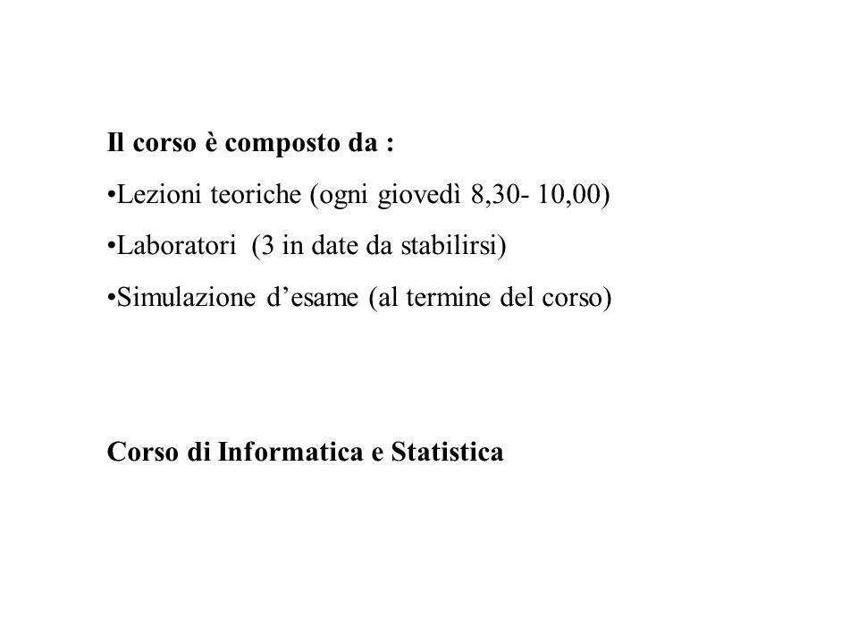 Il corso è composto da : Lezioni teoriche (ogni giovedì 8,30- 10,00) Laboratori (3 in date da stabilirsi) Simulazione d'esame (al termine del corso) C
