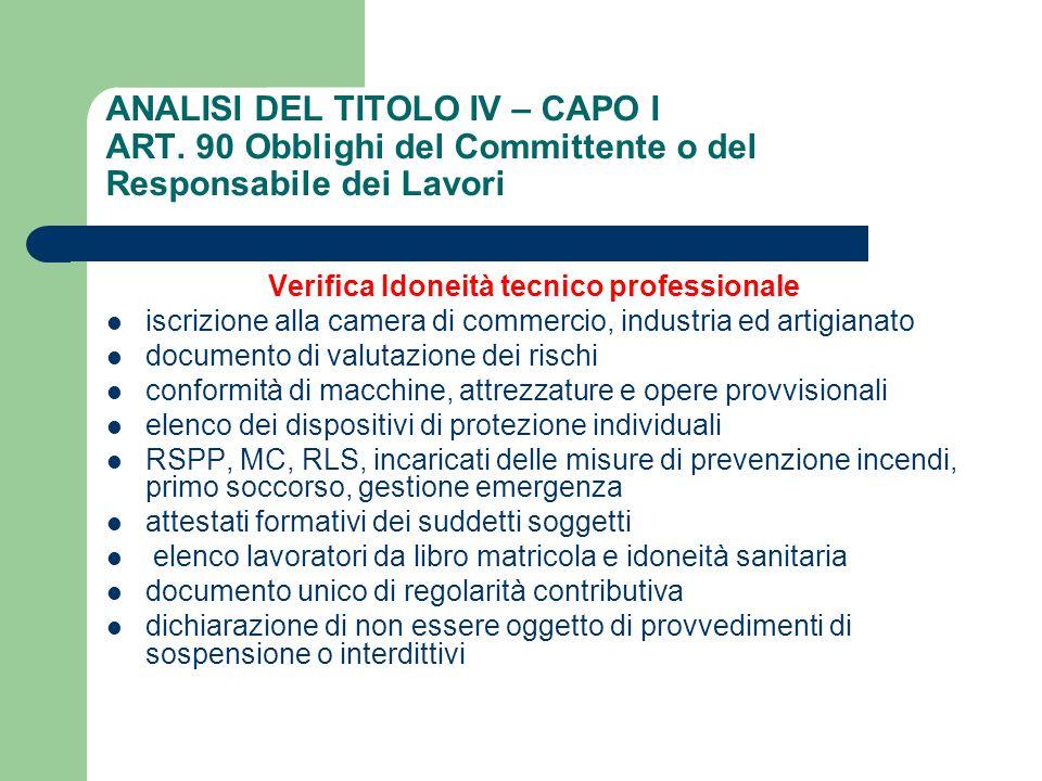 ANALISI DEL TITOLO IV – CAPO I ART. 90 Obblighi del Committente o del Responsabile dei Lavori Verifica Idoneità tecnico professionale iscrizione alla