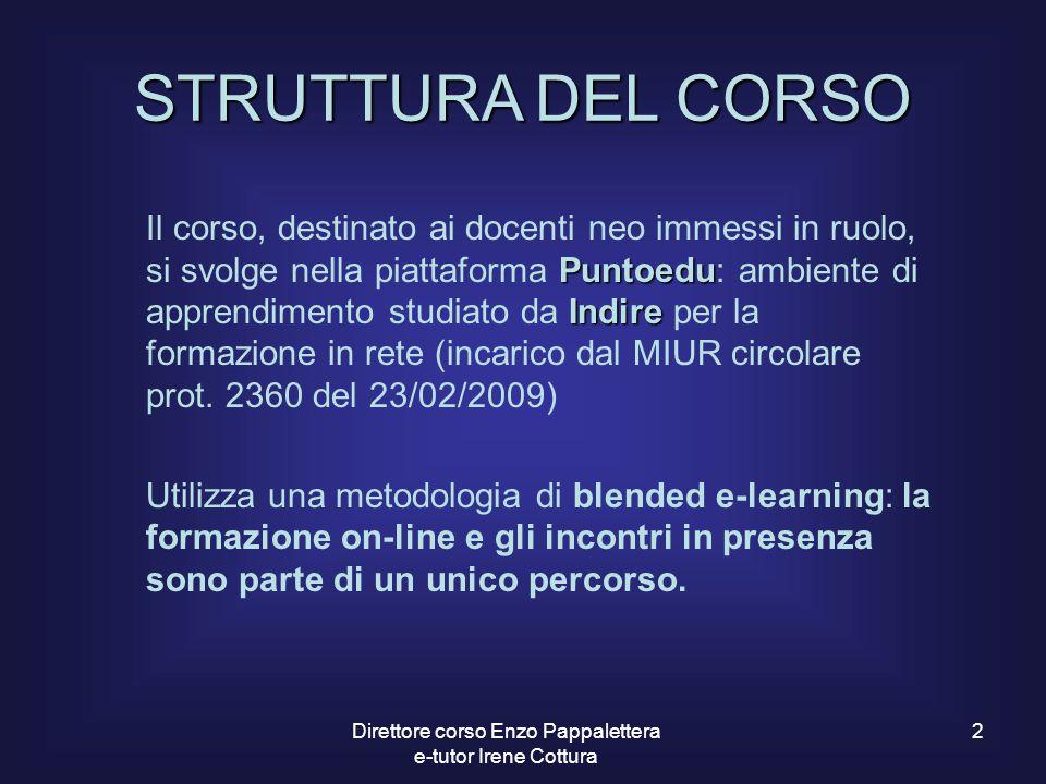 2 STRUTTURA DEL CORSO Puntoedu Indire Il corso, destinato ai docenti neo immessi in ruolo, si svolge nella piattaforma Puntoedu: ambiente di apprendim
