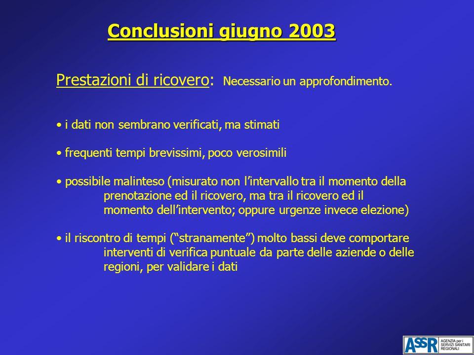 Conclusioni giugno 2003 Prestazioni di ricovero: Necessario un approfondimento.