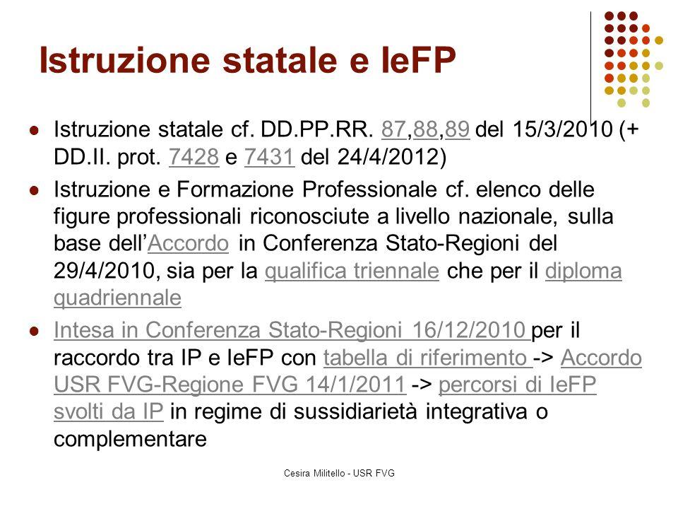 Istruzione statale e IeFP Istruzione statale cf. DD.PP.RR. 87,88,89 del 15/3/2010 (+ DD.II. prot. 7428 e 7431 del 24/4/2012)87888974287431 Istruzione
