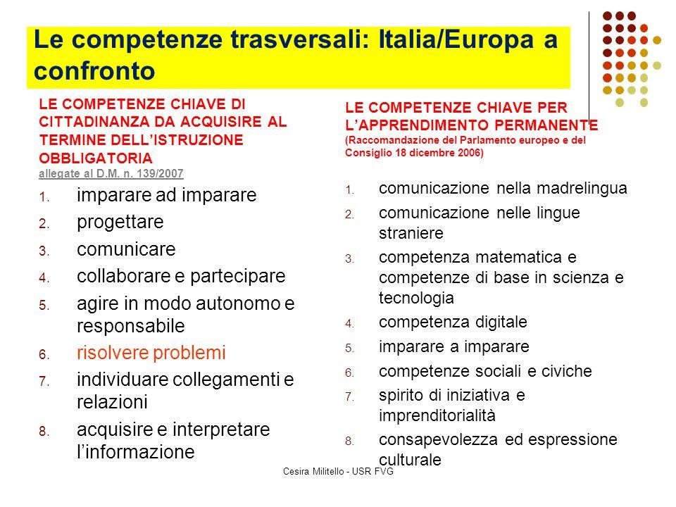 LE COMPETENZE CHIAVE DI CITTADINANZA DA ACQUISIRE AL TERMINE DELL'ISTRUZIONE OBBLIGATORIA allegate al D.M. n. 139/2007 allegate al D.M. n. 139/2007 1.