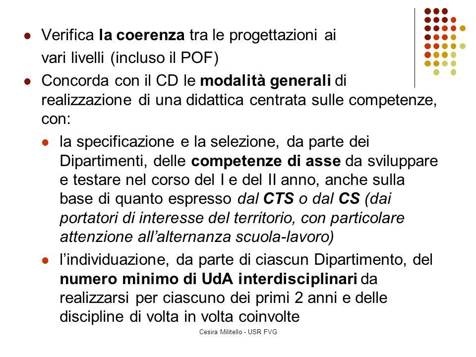 Verifica la coerenza tra le progettazioni ai vari livelli (incluso il POF) Concorda con il CD le modalità generali di realizzazione di una didattica c