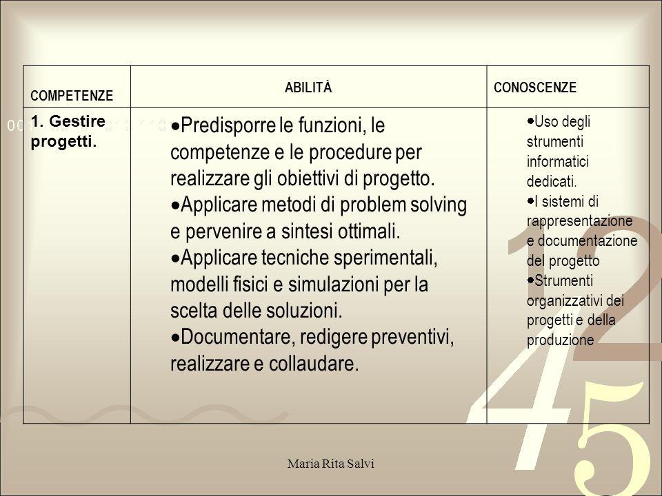 COMPETENZE ABILITÀCONOSCENZE 1.Gestire progetti.