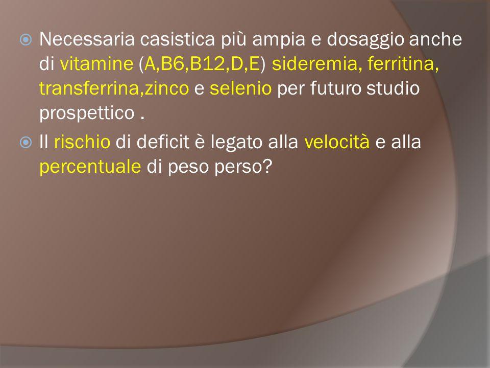  Necessaria casistica più ampia e dosaggio anche di vitamine (A,B6,B12,D,E) sideremia, ferritina, transferrina,zinco e selenio per futuro studio pros