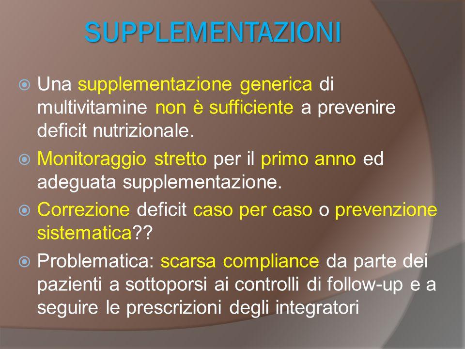 SUPPLEMENTAZIONI  Una supplementazione generica di multivitamine non è sufficiente a prevenire deficit nutrizionale.  Monitoraggio stretto per il pr