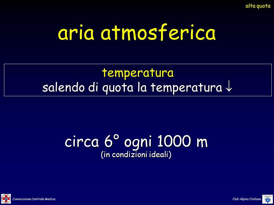 Commissione Centrale Medica Club Alpino Italiano circa 6° ogni 1000 m (in condizioni ideali) alta quota aria atmosferica temperatura salendo di quota