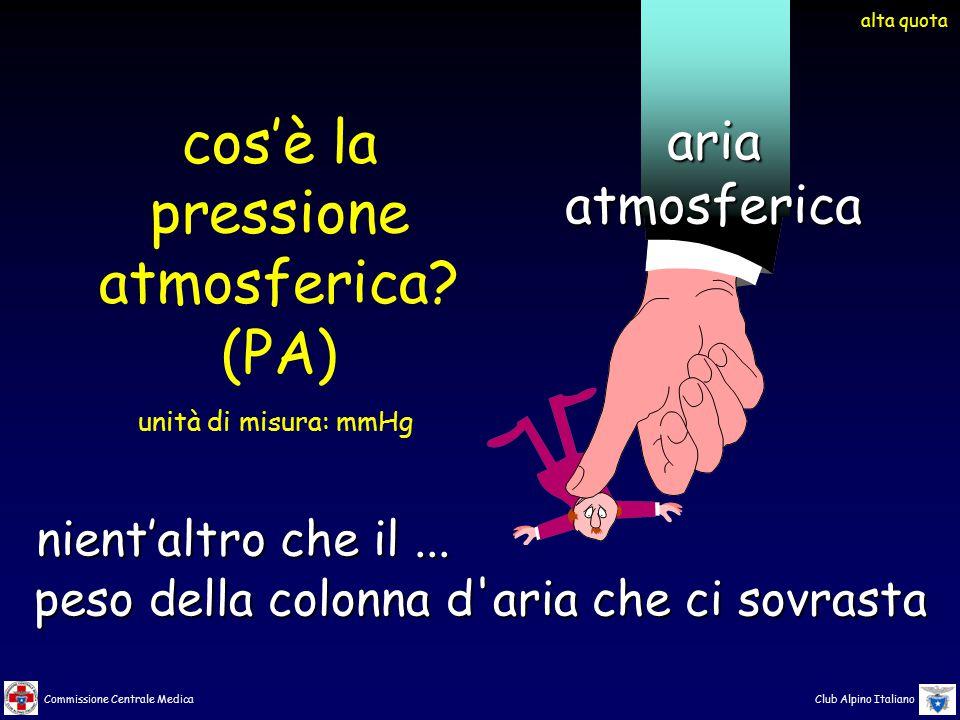 Commissione Centrale Medica Club Alpino Italiano peso della colonna d'aria che ci sovrasta cos'è la pressione atmosferica? (PA) alta quota ariaatmosfe