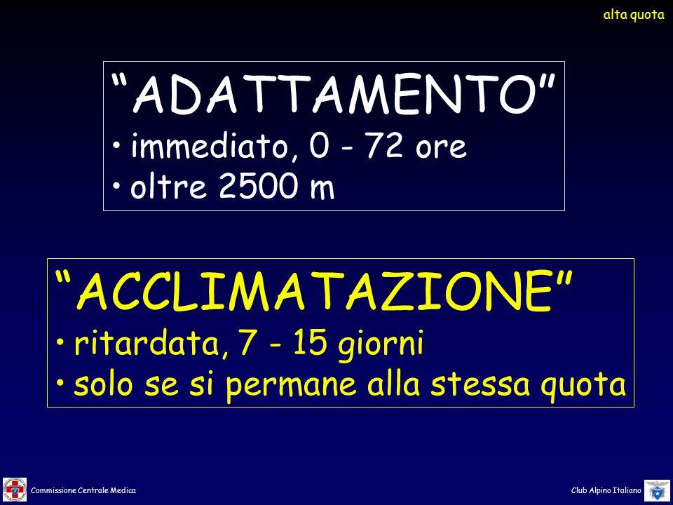 """Commissione Centrale Medica Club Alpino Italiano """"ACCLIMATAZIONE"""" ritardata, 7 - 15 giorni solo se si permane alla stessa quota """"ADATTAMENTO"""" immediat"""