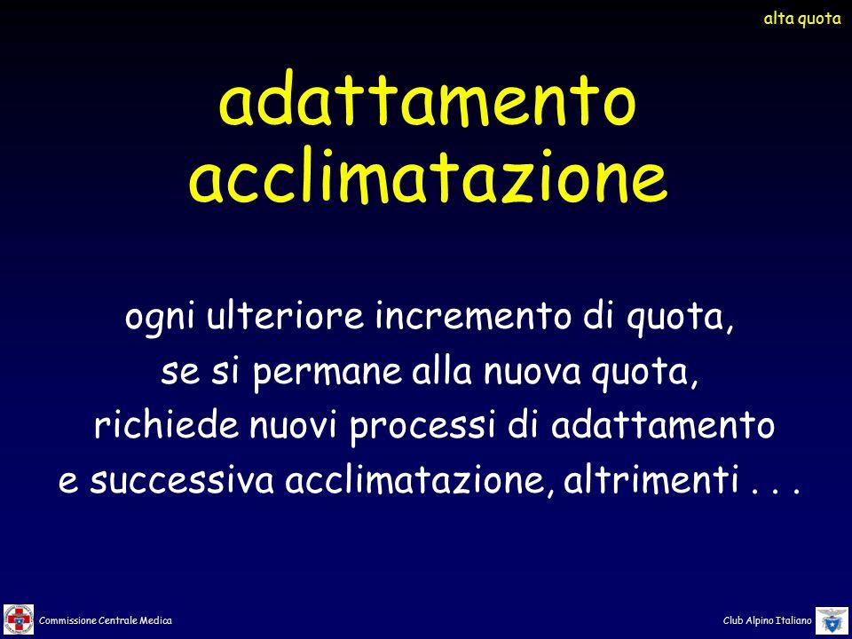 Commissione Centrale Medica Club Alpino Italiano ogni ulteriore incremento di quota, se si permane alla nuova quota, richiede nuovi processi di adatta