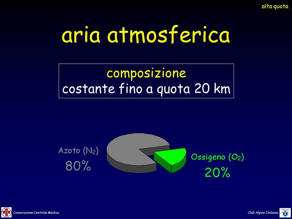 Commissione Centrale Medica Club Alpino Italiano composizione costante fino a quota 20 km aria atmosferica alta quota