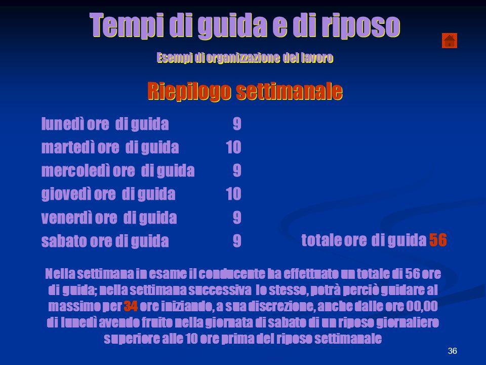 36 Tempi di guida e di riposo Esempi di organizzazione del lavoro Riepilogo settimanale Tempi di guida e di riposo Esempi di organizzazione del lavoro
