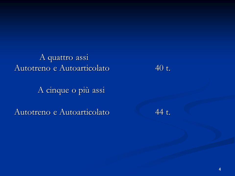 4 A quattro assi A quattro assi Autotreno e Autoarticolato 40 t. A cinque o più assi Autotreno e Autoarticolato 44 t.