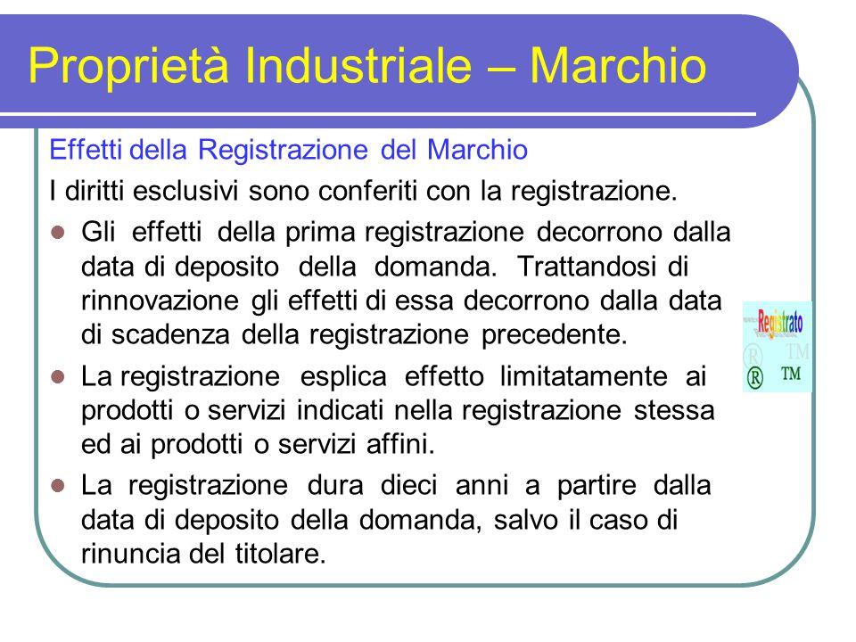 Proprietà Industriale – Marchio Effetti della Registrazione del Marchio I diritti esclusivi sono conferiti con la registrazione.