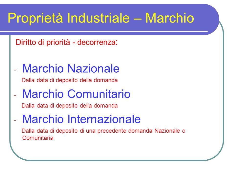 Proprietà Industriale – Marchio Diritto di priorità - decorrenza : - Marchio Nazionale Dalla data di deposito della domanda - Marchio Comunitario Dall