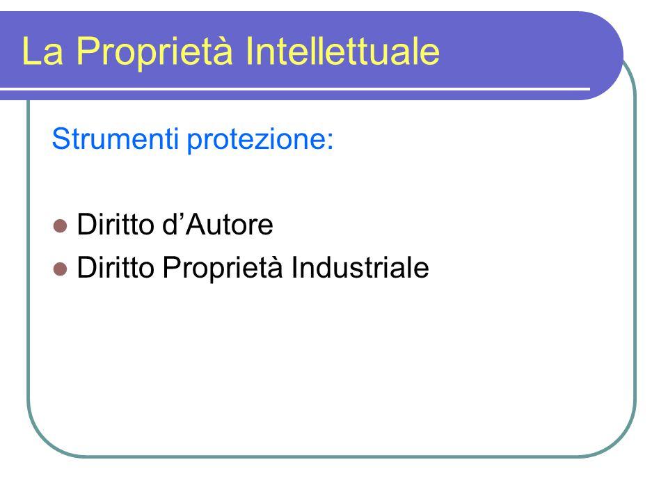 La Proprietà Intellettuale Strumenti protezione: Diritto d'Autore Diritto Proprietà Industriale