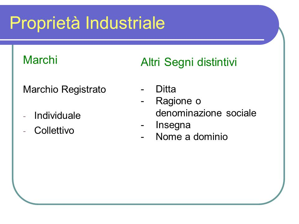 Proprietà Industriale Marchi Marchio Registrato - Individuale - Collettivo Altri Segni distintivi -Ditta -Ragione o denominazione sociale -Insegna -Nome a dominio