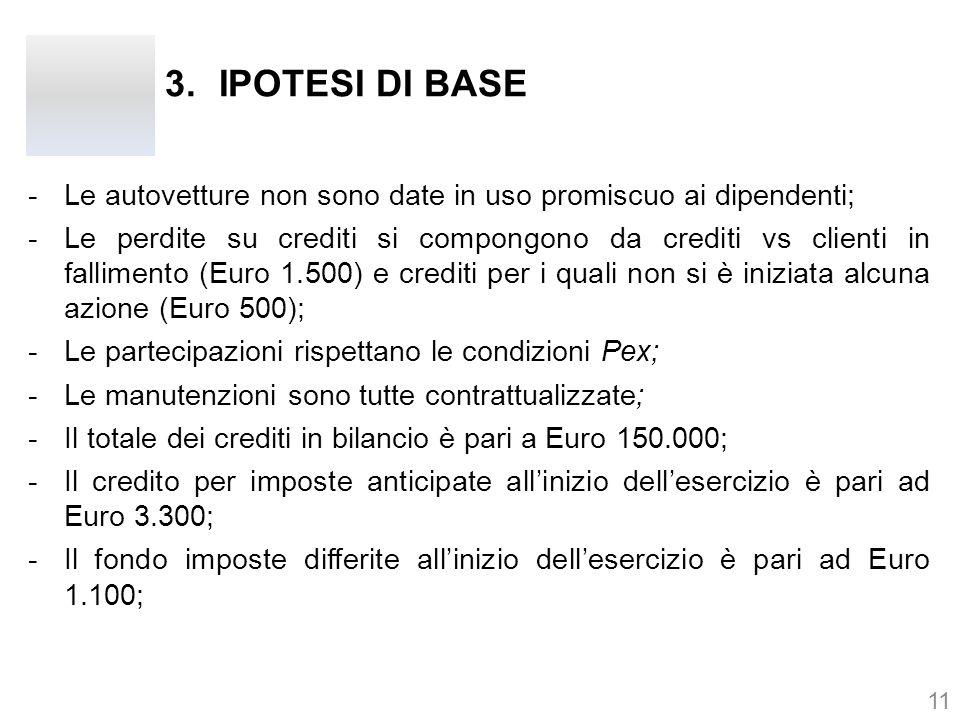 -Le autovetture non sono date in uso promiscuo ai dipendenti; -Le perdite su crediti si compongono da crediti vs clienti in fallimento (Euro 1.500) e