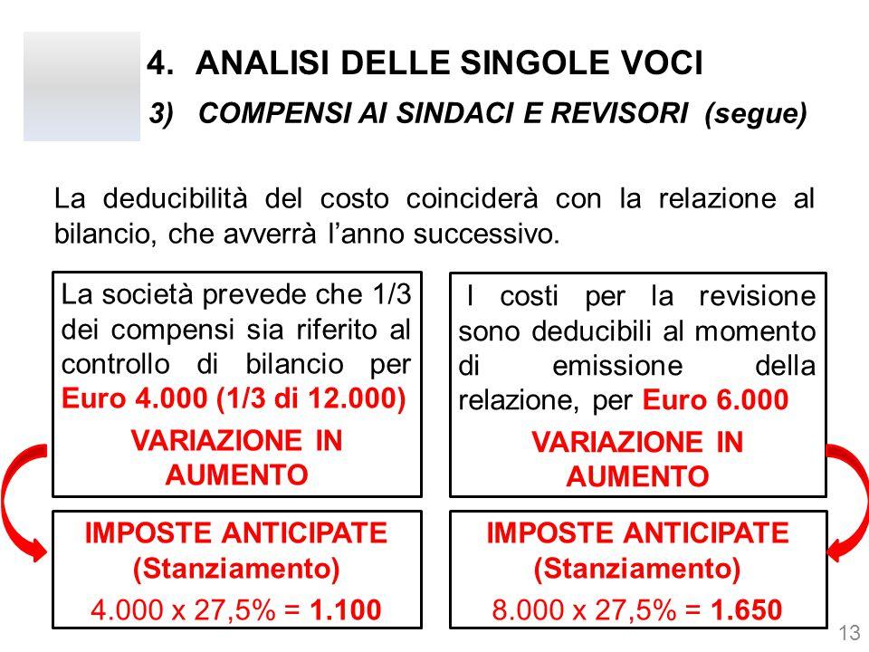 La deducibilità del costo coinciderà con la relazione al bilancio, che avverrà l'anno successivo. 13 La società prevede che 1/3 dei compensi sia rifer