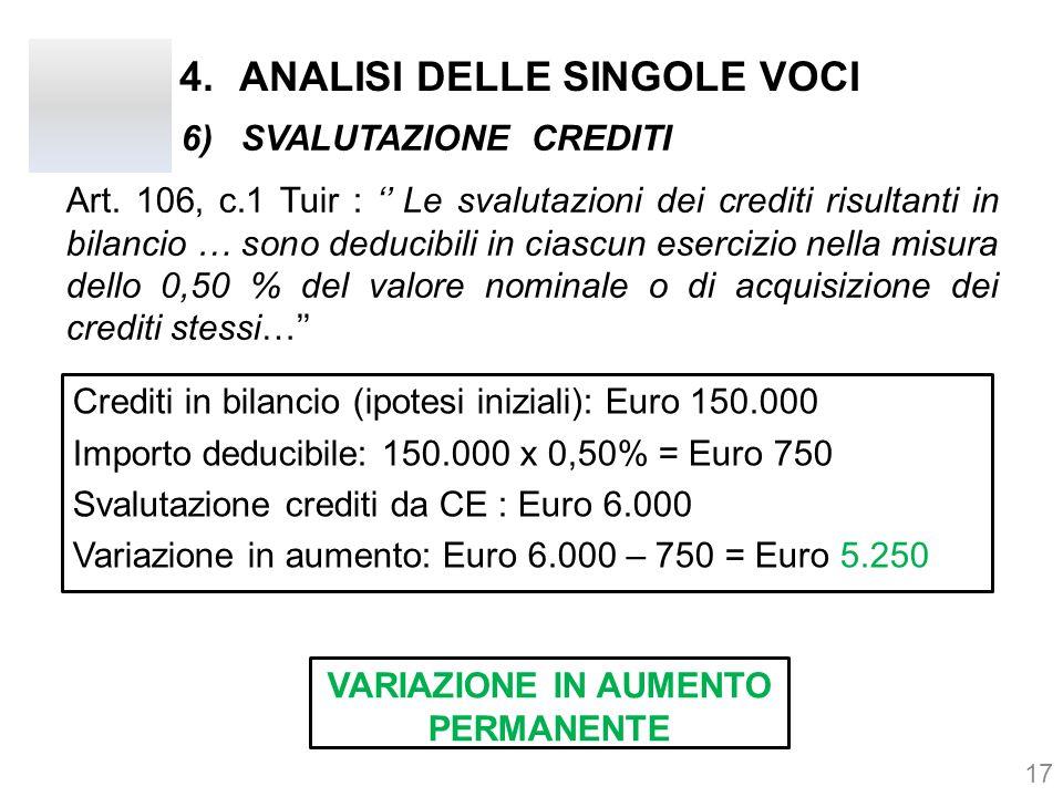 4.ANALISI DELLE SINGOLE VOCI Art. 106, c.1 Tuir : '' Le svalutazioni dei crediti risultanti in bilancio … sono deducibili in ciascun esercizio nella m
