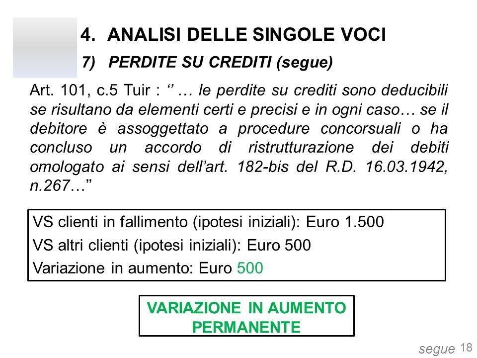 4.ANALISI DELLE SINGOLE VOCI Art. 101, c.5 Tuir : '' … le perdite su crediti sono deducibili se risultano da elementi certi e precisi e in ogni caso…