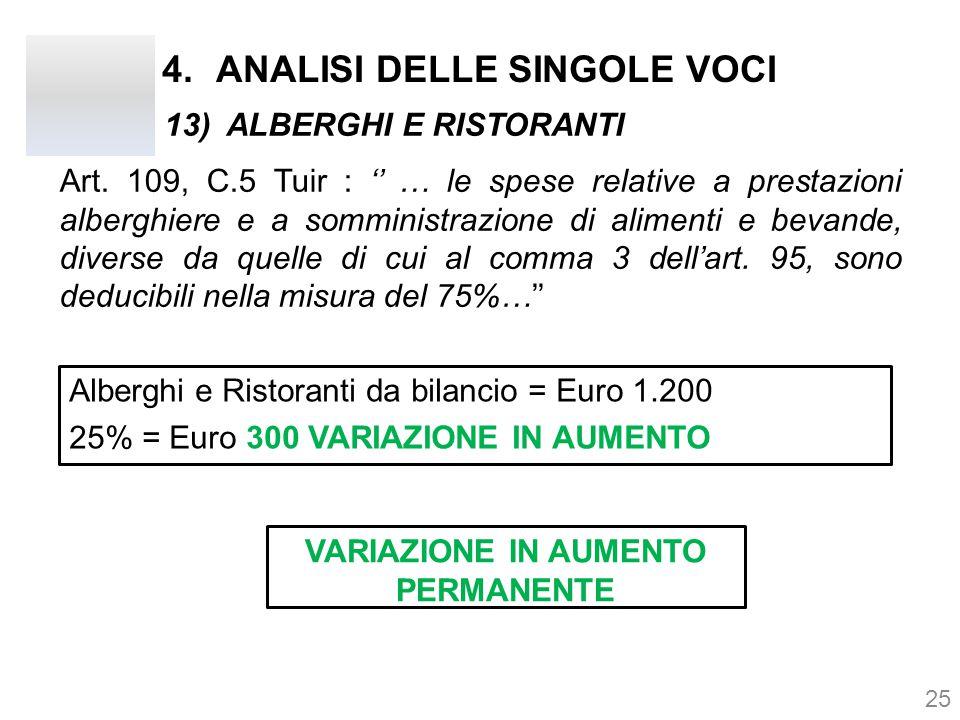 4.ANALISI DELLE SINGOLE VOCI Art. 109, C.5 Tuir : '' … le spese relative a prestazioni alberghiere e a somministrazione di alimenti e bevande, diverse