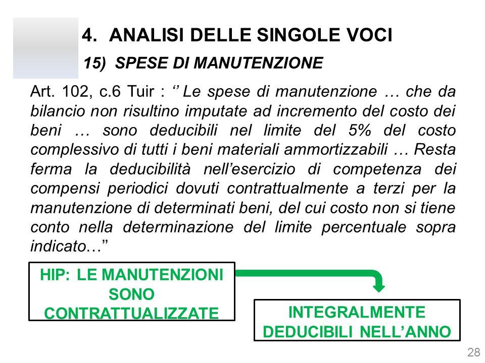 4.ANALISI DELLE SINGOLE VOCI Art. 102, c.6 Tuir : '' Le spese di manutenzione … che da bilancio non risultino imputate ad incremento del costo dei ben