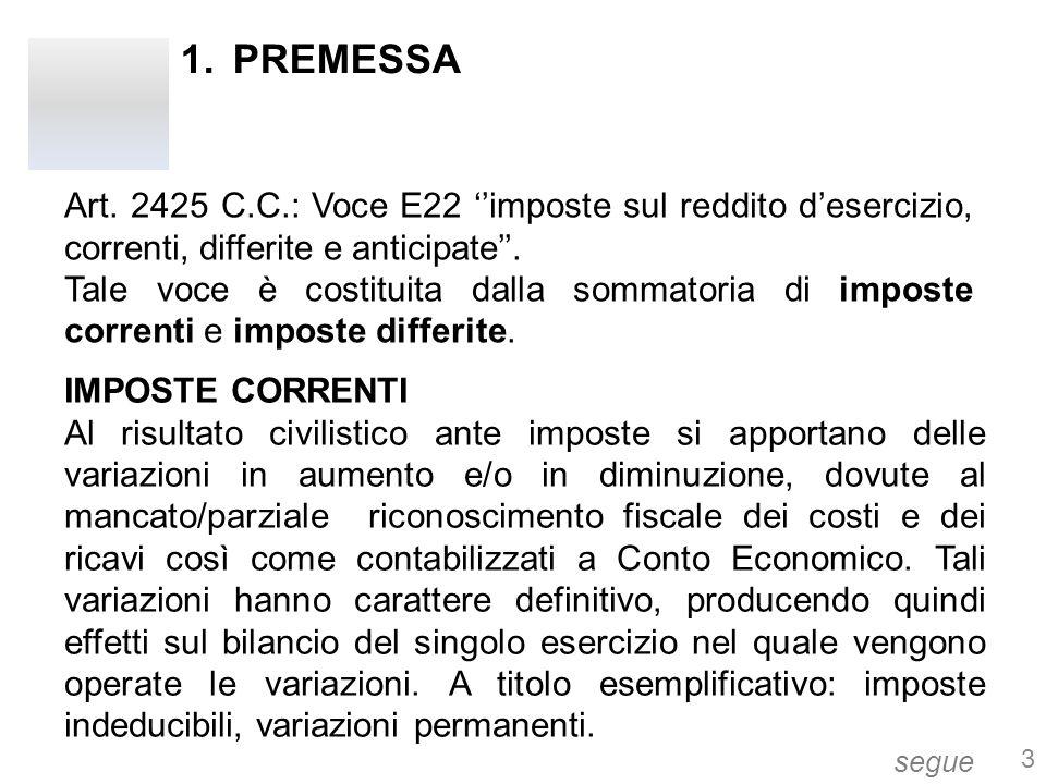 1.PREMESSA segue 4 La loro contabilizzazione comporta l'imputazione in base al principio della competenza, in modo da depurare il bilancio delle interferenze fiscali.