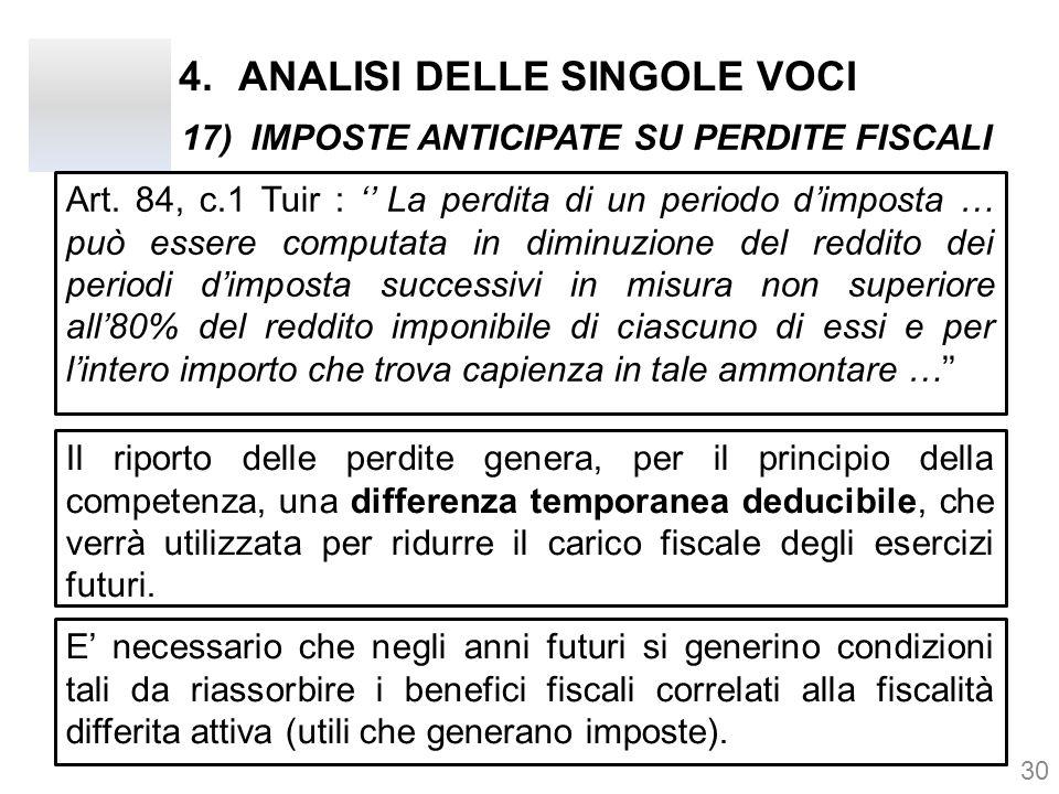 4.ANALISI DELLE SINGOLE VOCI Art. 84, c.1 Tuir : '' La perdita di un periodo d'imposta … può essere computata in diminuzione del reddito dei periodi d