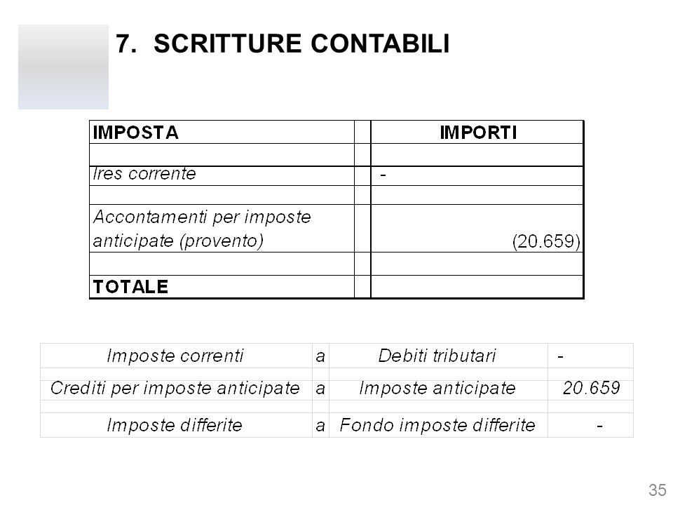 7.SCRITTURE CONTABILI 35