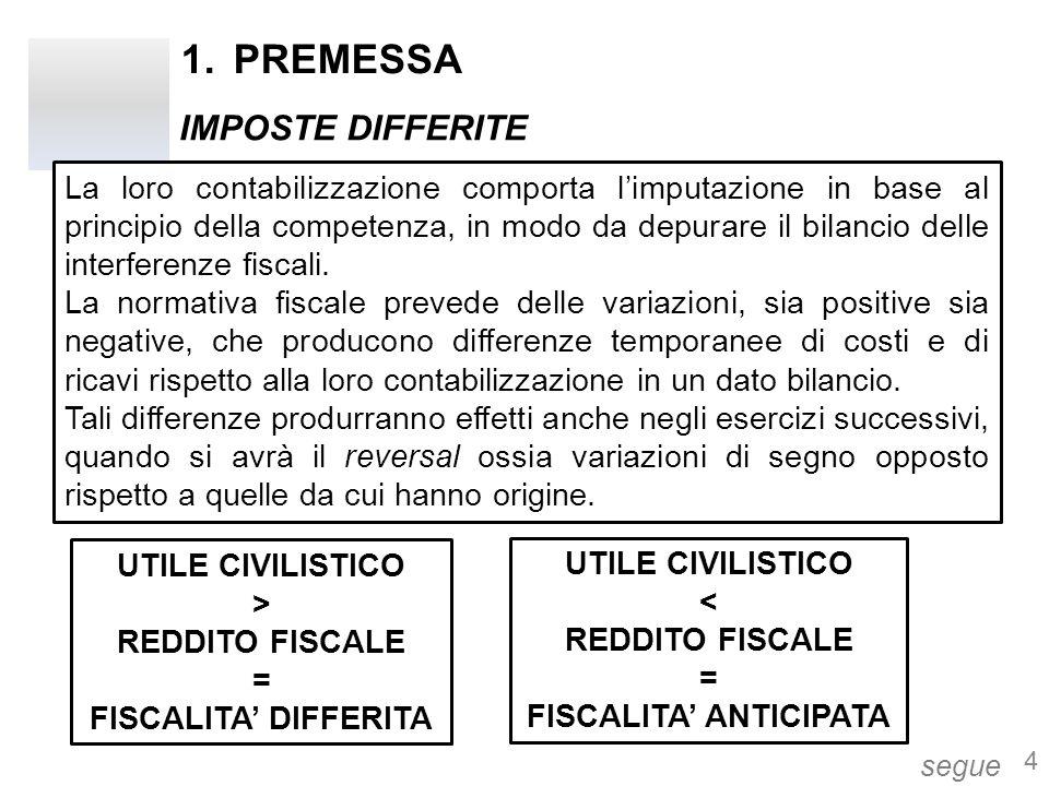 1.PREMESSA segue 4 La loro contabilizzazione comporta l'imputazione in base al principio della competenza, in modo da depurare il bilancio delle inter