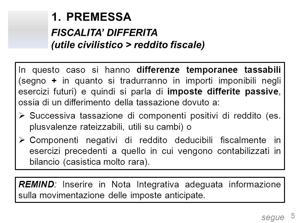 1.PREMESSA segue 5 In questo caso si hanno differenze temporanee tassabili (segno + in quanto si tradurranno in importi imponibili negli esercizi futu