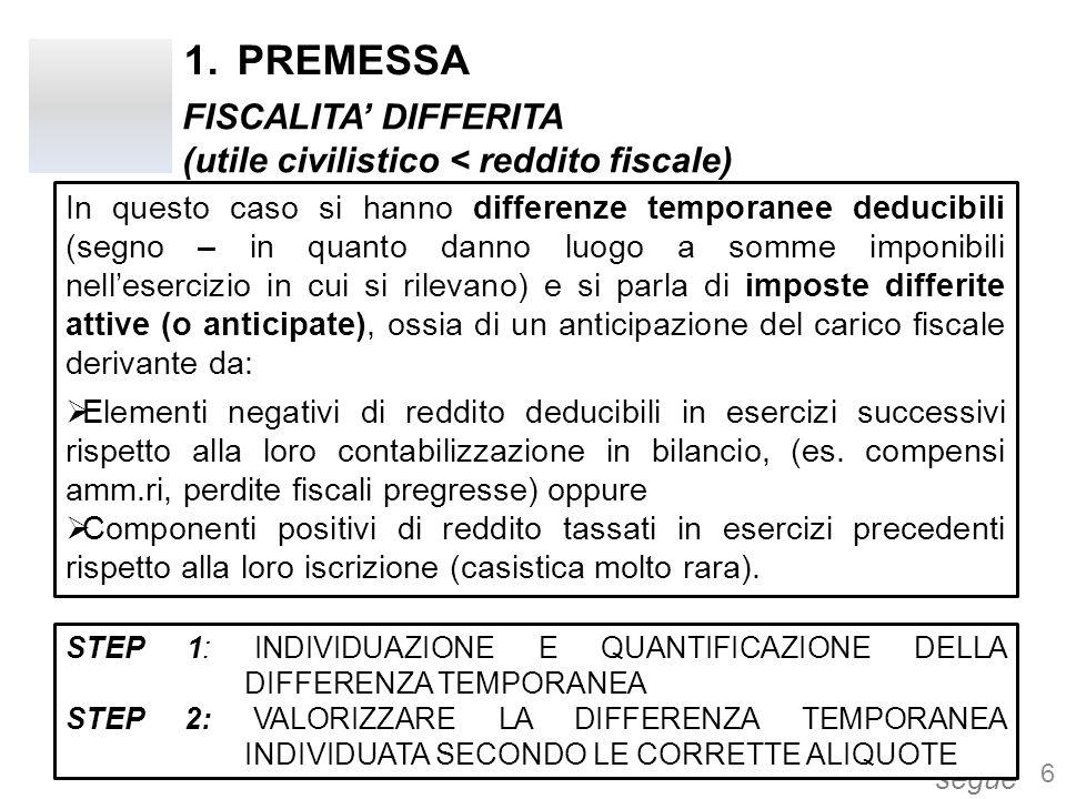 1.PREMESSA segue 7 FISCALITA' DIFFERITA DIFFERENZE TEMPORANEE DEDUCIBILITASSABILI VARIAZIONI IN AUMENTO IN UNICO VARIAZIONI IN DIMINUZIONE IN UNICO IMPOSTE CORRENTI MAGGIORI DELLE IMPOSTE DI COMPETENZA IMPOSTE CORRENTI MINORI DELLE IMPOSTE DI COMPETENZA IMPOSTE ANTICIPATEIMPOSTE DIFFERITE
