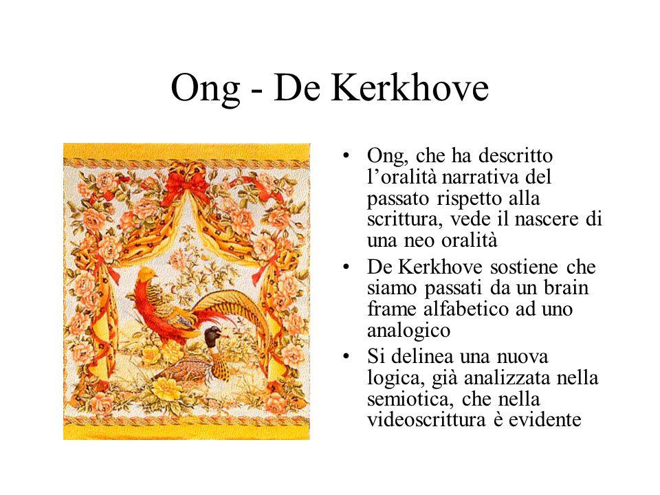 Ong - De Kerkhove Ong, che ha descritto l'oralità narrativa del passato rispetto alla scrittura, vede il nascere di una neo oralità De Kerkhove sostiene che siamo passati da un brain frame alfabetico ad uno analogico Si delinea una nuova logica, già analizzata nella semiotica, che nella videoscrittura è evidente