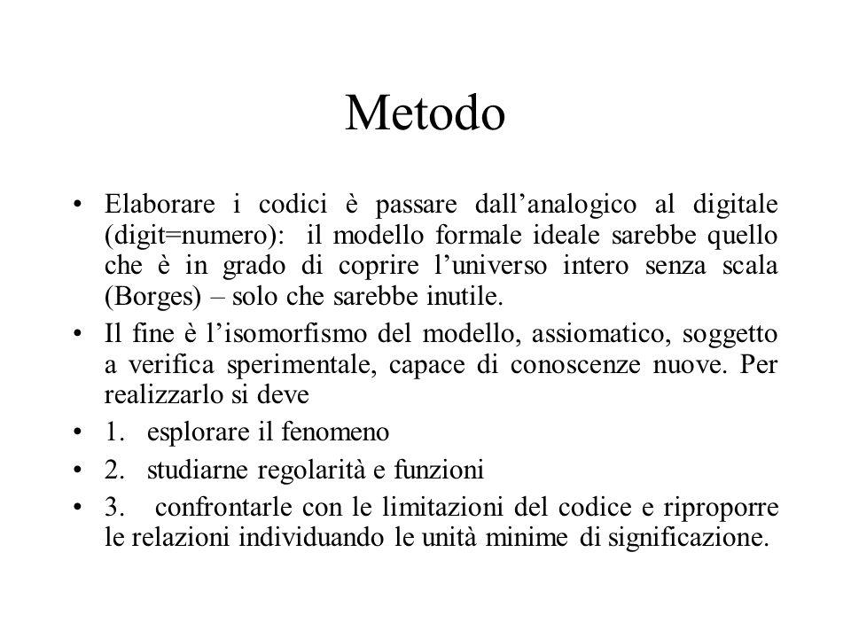 Metodo Elaborare i codici è passare dall'analogico al digitale (digit=numero): il modello formale ideale sarebbe quello che è in grado di coprire l'universo intero senza scala (Borges) – solo che sarebbe inutile.