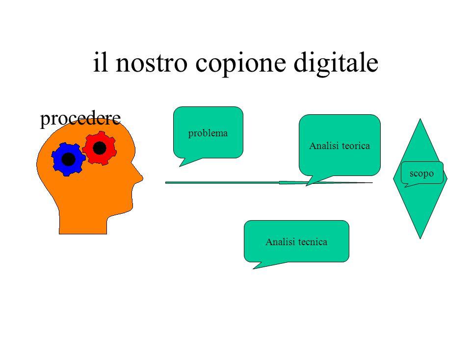 il nostro copione digitale problema Analisi teorica Analisi tecnica scopo procedere