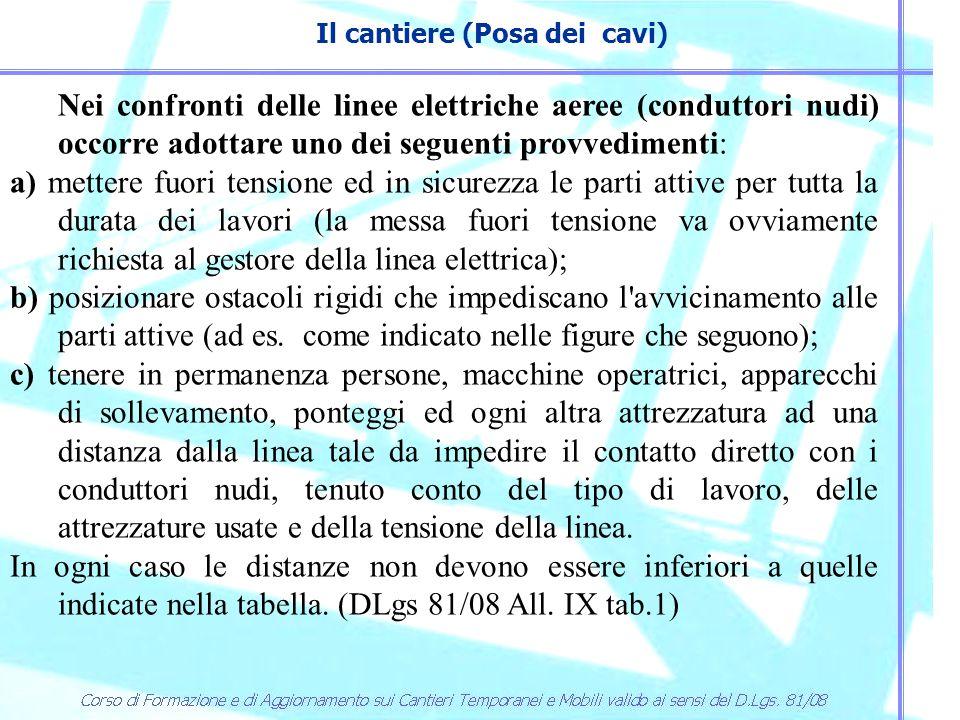 Nei confronti delle linee elettriche aeree (conduttori nudi) occorre adottare uno dei seguenti provvedimenti: a) mettere fuori tensione ed in sicurezz