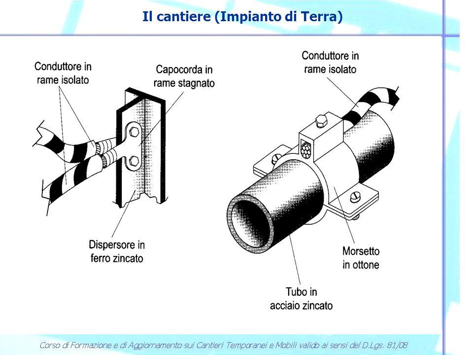 Il cantiere (Apparecchi classe II) APPARECCHI DI CLASSE II Frequentemente nei cantieri si ricorre all impiego di utensili elettrici portatili, ad esempio trapani, smerigliatrici (cosiddetti flessibili), martelli elettropneumatici, ecc.