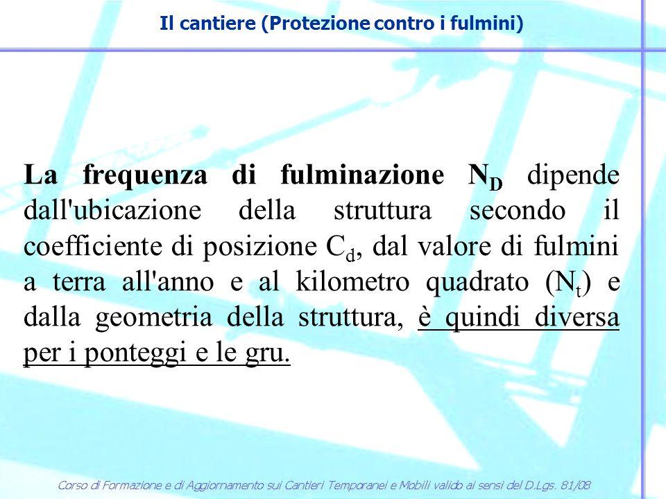 Il cantiere (Protezione contro i fulmini) La frequenza di fulminazione N D dipende dall'ubicazione della struttura secondo il coefficiente di posizion