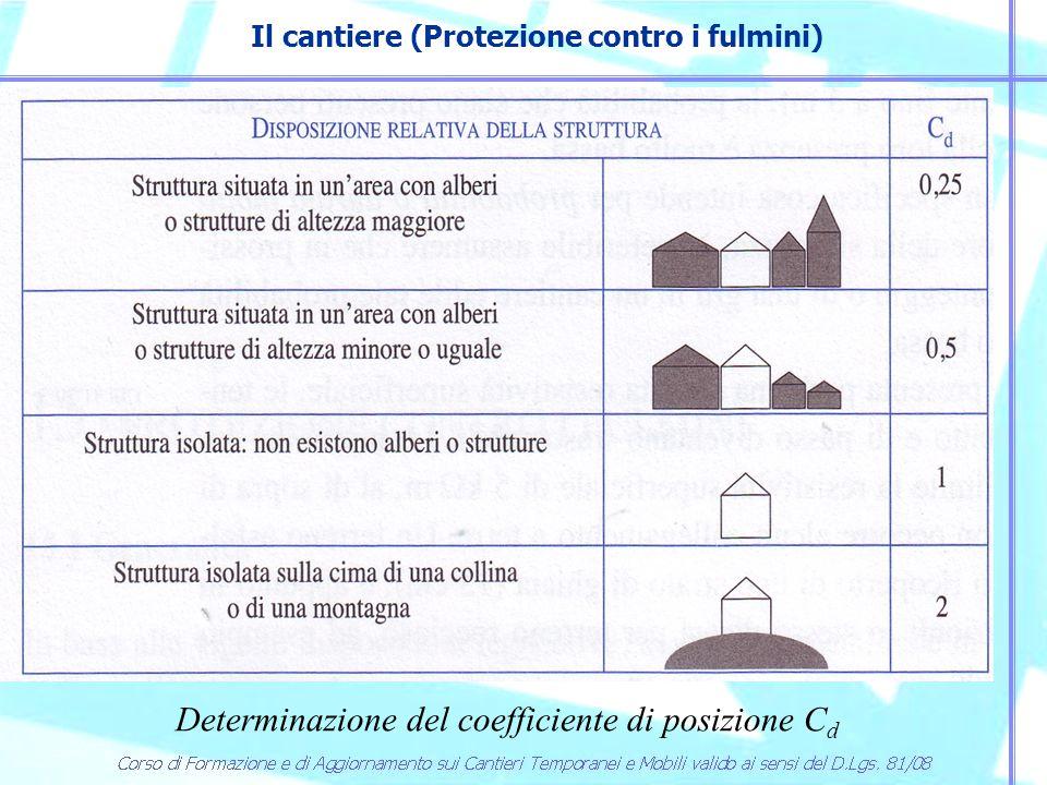 Il cantiere (Protezione contro i fulmini) La probabilità P A che un fulmine causi danno ad esseri viventi per tensioni di contatto e di passo vale: - 1 se non sono state prese misure di protezione; - 0,01 se la struttura metallica è isolata (ad es.