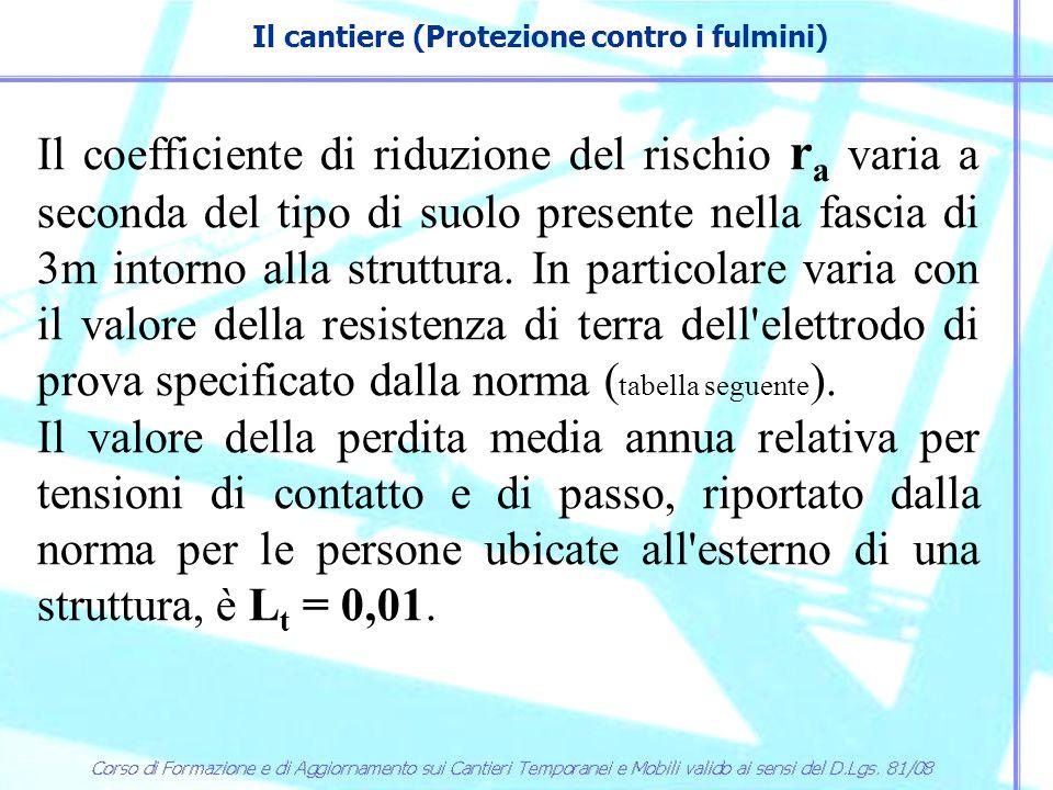 Il cantiere (Protezione contro i fulmini) Determinazione del coefficiente di riduzione r a.