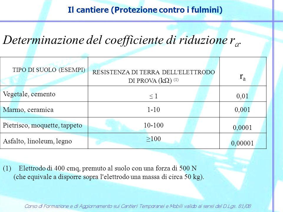 Il cantiere (Protezione contro i fulmini) Determinazione del coefficiente di riduzione r a. TIPO DI SUOLO (ESEMPI) RESISTENZA DI TERRA DELL'ELETTRODO