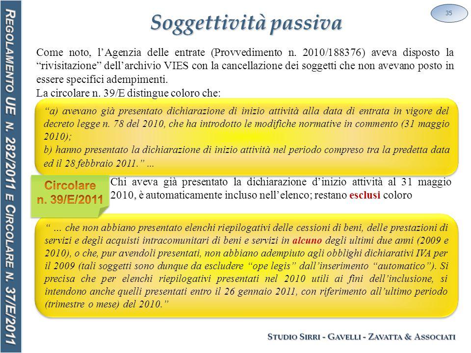 Soggettività passiva 35 a) avevano già presentato dichiarazione di inizio attività alla data di entrata in vigore del decreto legge n.
